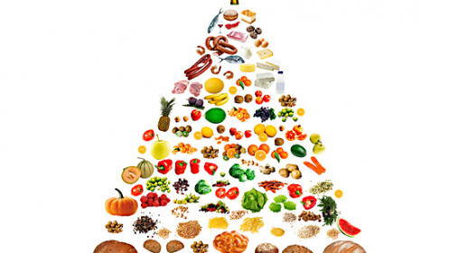 Test de intolerancia alimentaría